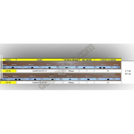 """Pozadinsko osvetljenje za SAMSUNG 58"""" L7"""