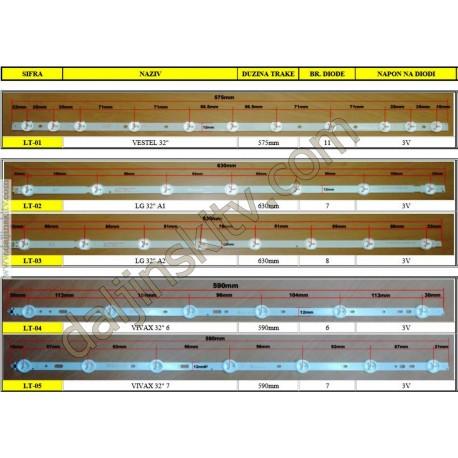 Led trake pozadinsko osvetljenje za Led Vestel,Lg i Vivax