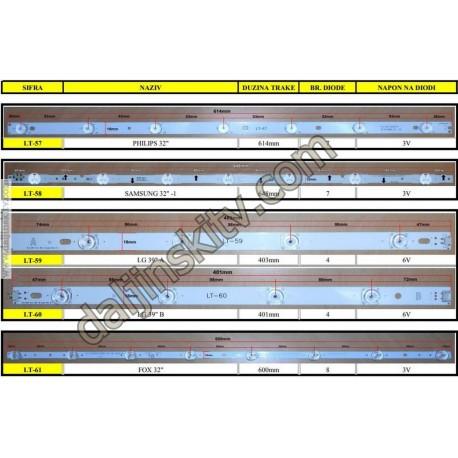 Led trake - pozadinsko osvetljenje za Samsung, Philips, Lg i Fox