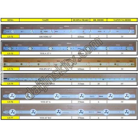 Led trake - pozadinsko osvetljenje za Grundig,Philips, Tesla i Vox