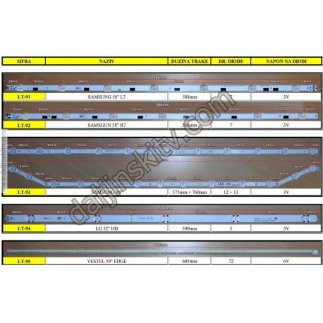 Led trake - Pozadinsko osvetljenje za Samsung, Lg i Vestel